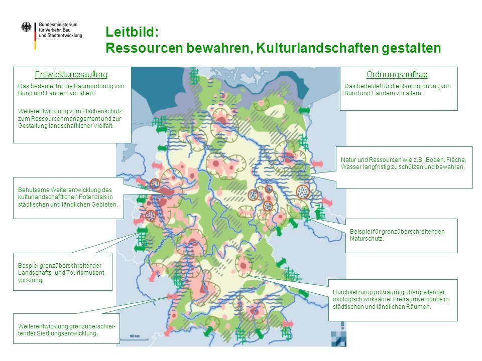 Leitbild: Ressourcen bewahren, Kulturlandschaften gestalten Entwicklungsauftrag: Das bedeutet für die Raumordnung von Bund und Ländern vor allem: Weiterentwicklung vom Flächenschutz zum Ressourcenmanagement und zur Gestaltung landschaftlicher Vielfalt.