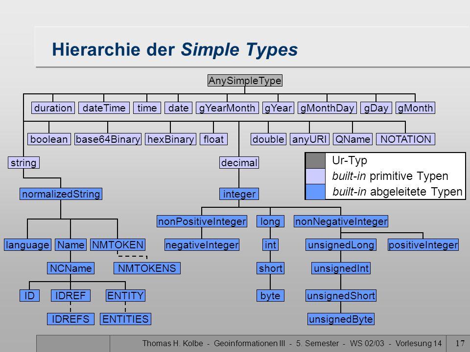 Thomas H. Kolbe - Geoinformationen III - 5. Semester - WS 02/03 - Vorlesung 14 17 Hierarchie der Simple Types Ur-Typ built-in primitive Typen AnySimpl