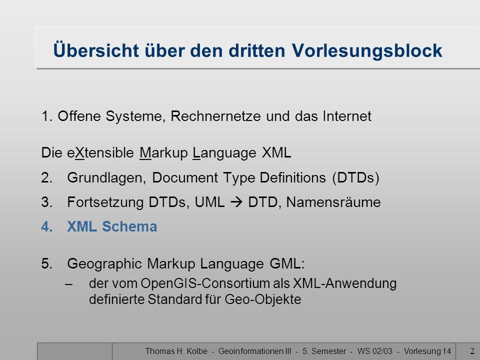 Thomas H. Kolbe - Geoinformationen III - 5. Semester - WS 02/03 - Vorlesung 14 2 Übersicht über den dritten Vorlesungsblock 1. Offene Systeme, Rechner