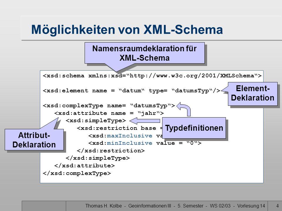 Thomas H. Kolbe - Geoinformationen III - 5. Semester - WS 02/03 - Vorlesung 14 4 Möglichkeiten von XML-Schema Namensraumdeklaration für XML-Schema Ele