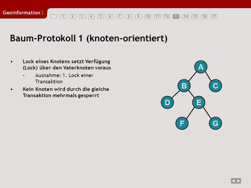 1234567891011121314151617 Geoinformation3 13 Baum-Protokoll 1 (knoten-orientiert) A BC GF ED Lock eines Knotens setzt Verfügung (Lock) über den Vaterknoten voraus –Ausnahme: 1.