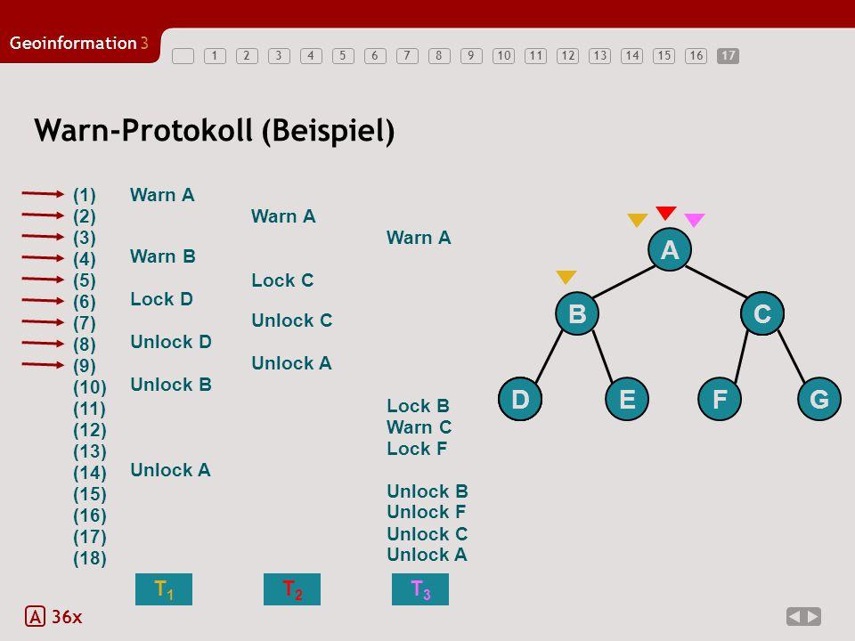 1234567891011121314151617 Geoinformation3 17 A 36x Warn-Protokoll (Beispiel) T2T2 T1T1 Warn B Warn A Lock D Lock C Unlock D Warn C T3T3 (1) (2) (4) (3) (9) (8) (5) (10) (6) (7) (12) (11) (14) (13) (16) (15) (18) (17) Unlock B Unlock A Unlock C Lock B Unlock B Unlock C Lock F Warn A Unlock F Unlock A A BC GFED C D C D
