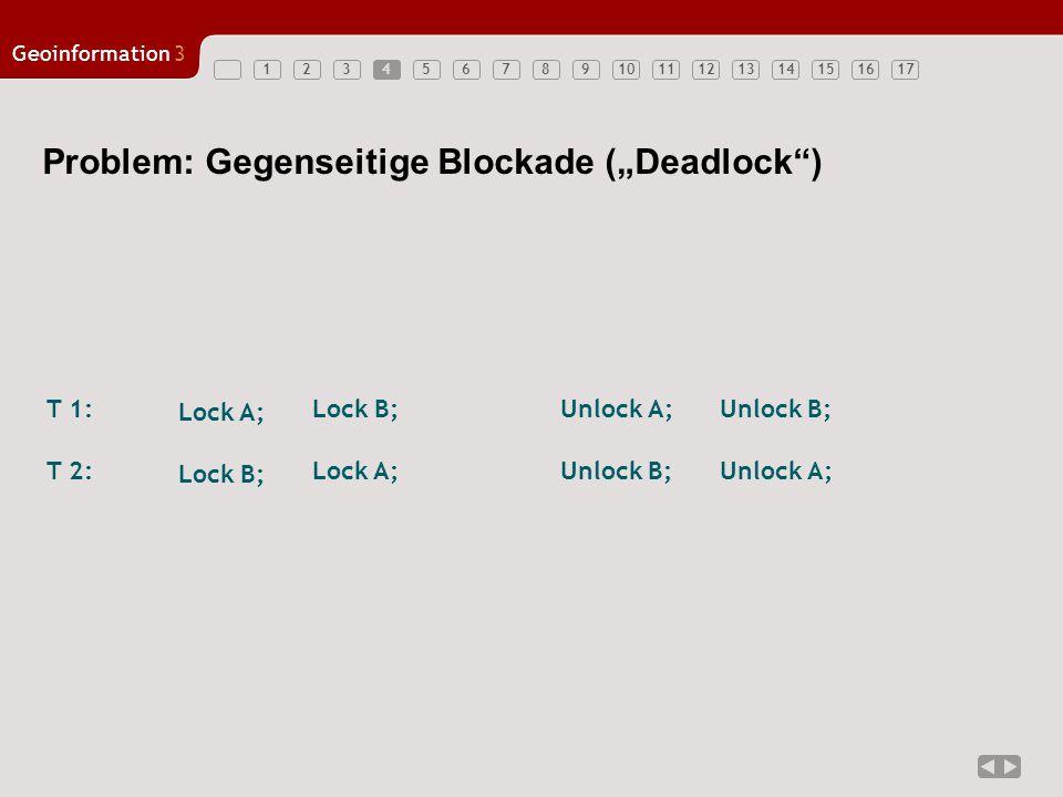 1234567891011121314151617 Geoinformation3 5 Vermeidung von Deadlocks: Protokolle des Laufzeitsystems: a.alle Ressourcen werden auf einmal angefordert und gleichzeitig gewährt (falls nicht alle Ressourcen verfügbar, kommt der Prozess in die Warteschlange) b.die Ressourcen unterliegen einer linearen Ordnung, und bei der Bedarfsanmeldung wird diese Reihenfolge eingehalten