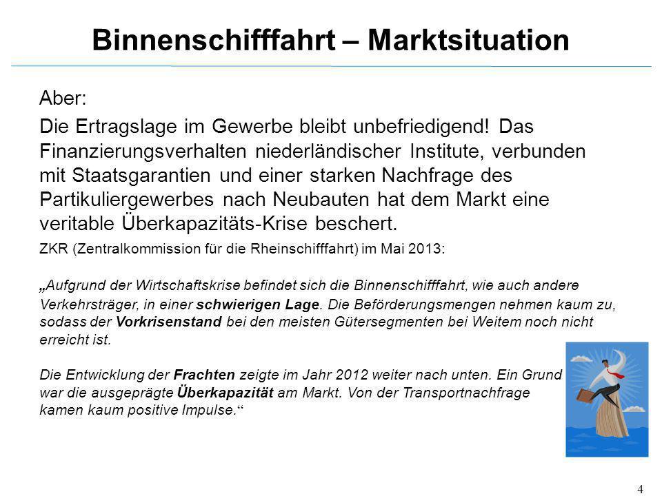 4 Aber: Die Ertragslage im Gewerbe bleibt unbefriedigend! Das Finanzierungsverhalten niederländischer Institute, verbunden mit Staatsgarantien und ein