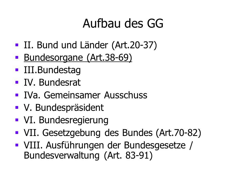 Aufbau des GG   II. Bund und Länder (Art.20-37)   Bundesorgane (Art.38-69)   III.Bundestag   IV. Bundesrat   IVa. Gemeinsamer Ausschuss  