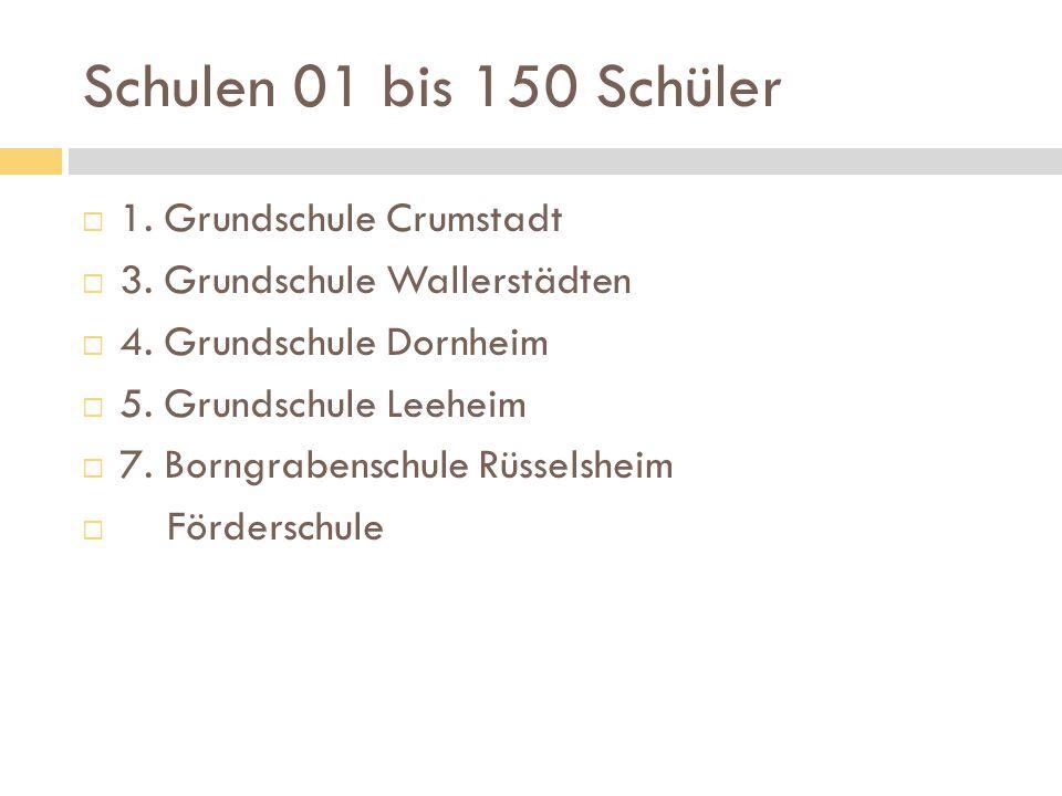 Schulen 01 bis 150 Schüler  1. Grundschule Crumstadt  3. Grundschule Wallerstädten  4. Grundschule Dornheim  5. Grundschule Leeheim  7. Borngrabe