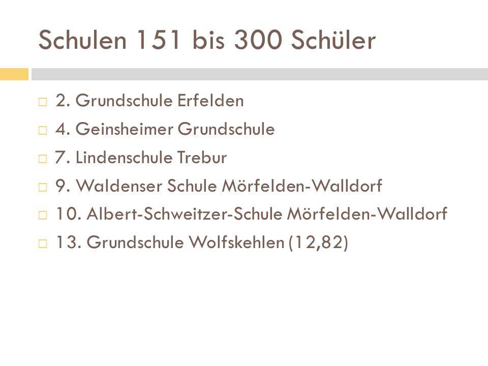 Schulen 151 bis 300 Schüler  2. Grundschule Erfelden  4. Geinsheimer Grundschule  7. Lindenschule Trebur  9. Waldenser Schule Mörfelden-Walldorf 