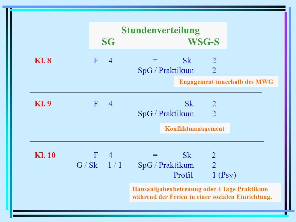 Kl. 8 F 4=Sk2 SpG / Praktikum2 Kl. 9 F 4= Sk2 SpG / Praktikum2 Kl.