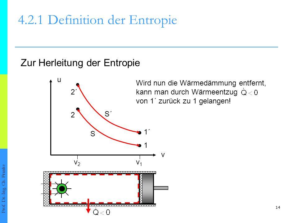 14 4.2.1Definition der Entropie Prof. Dr.-Ing. Ch. Franke Zur Herleitung der Entropie v v1v1 v2v2 u 1´ 1 2 2´ Wird nun die Wärmedämmung entfernt, kann