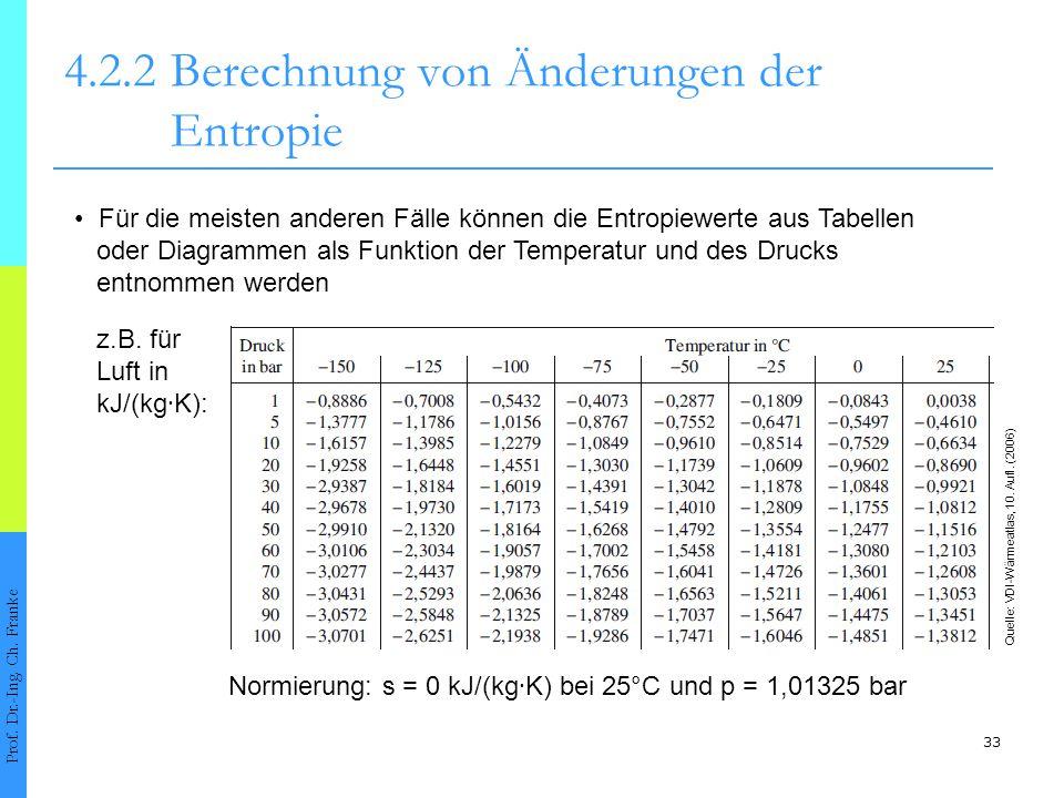 33 4.2.2Berechnung von Änderungen der Entropie Prof. Dr.-Ing. Ch. Franke Für die meisten anderen Fälle können die Entropiewerte aus Tabellen oder Diag