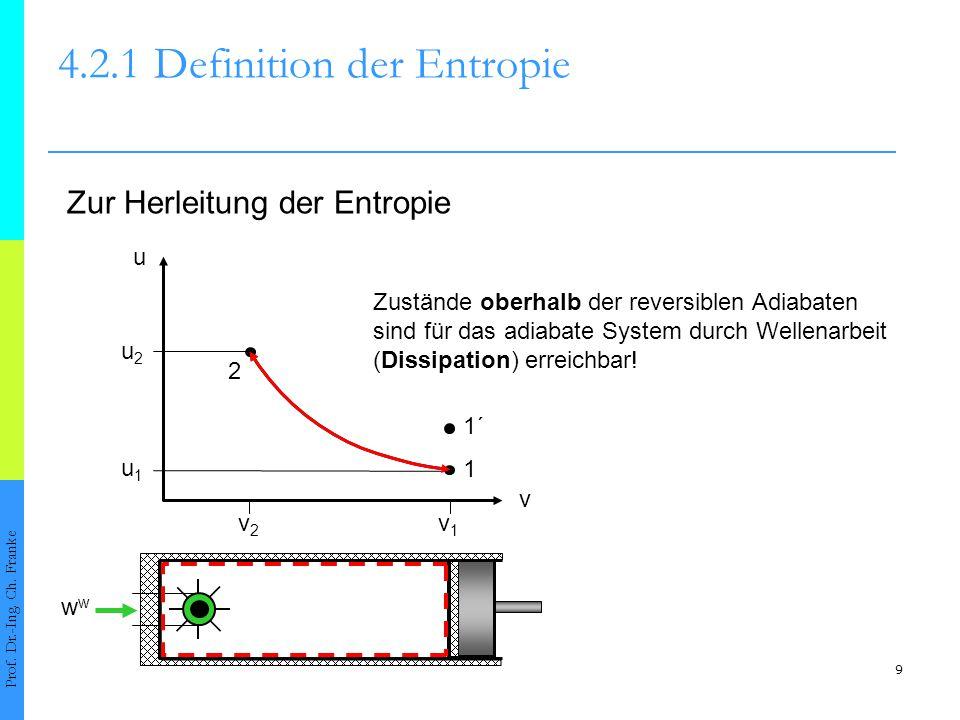 9 4.2.1Definition der Entropie Prof. Dr.-Ing. Ch. Franke Zur Herleitung der Entropie u v v2v2 u2u2 u1u1 Zustände oberhalb der reversiblen Adiabaten si