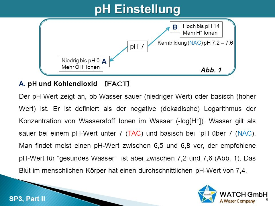 WATCH GmbH A Water Company pH Einstellung A.