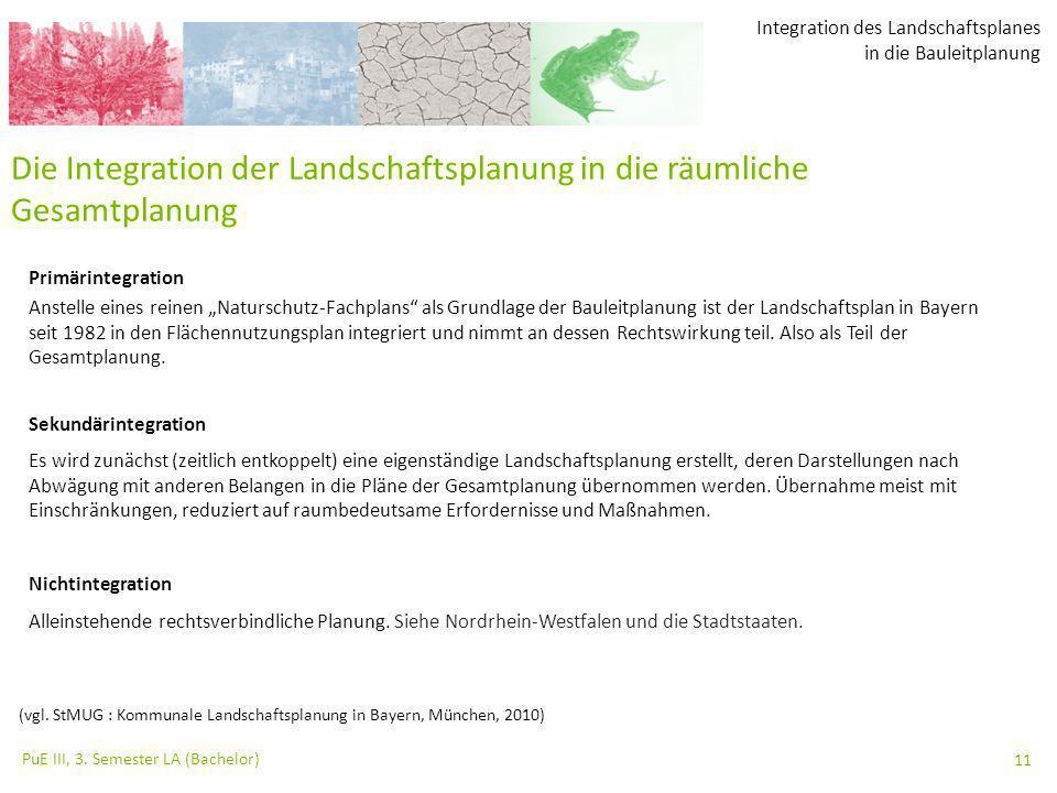 Integration des Landschaftsplanes in die Bauleitplanung PuE III, 3. Semester LA (Bachelor) 11 Die Integration der Landschaftsplanung in die räumliche