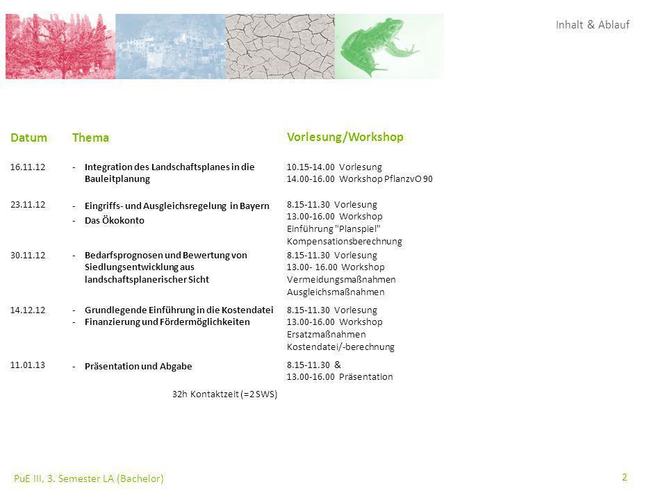 Inhalt & Ablauf PuE III, 3. Semester LA (Bachelor) 2 DatumThemaVorlesung/Workshop 16.11.12-Integration des Landschaftsplanes in die Bauleitplanung 10.