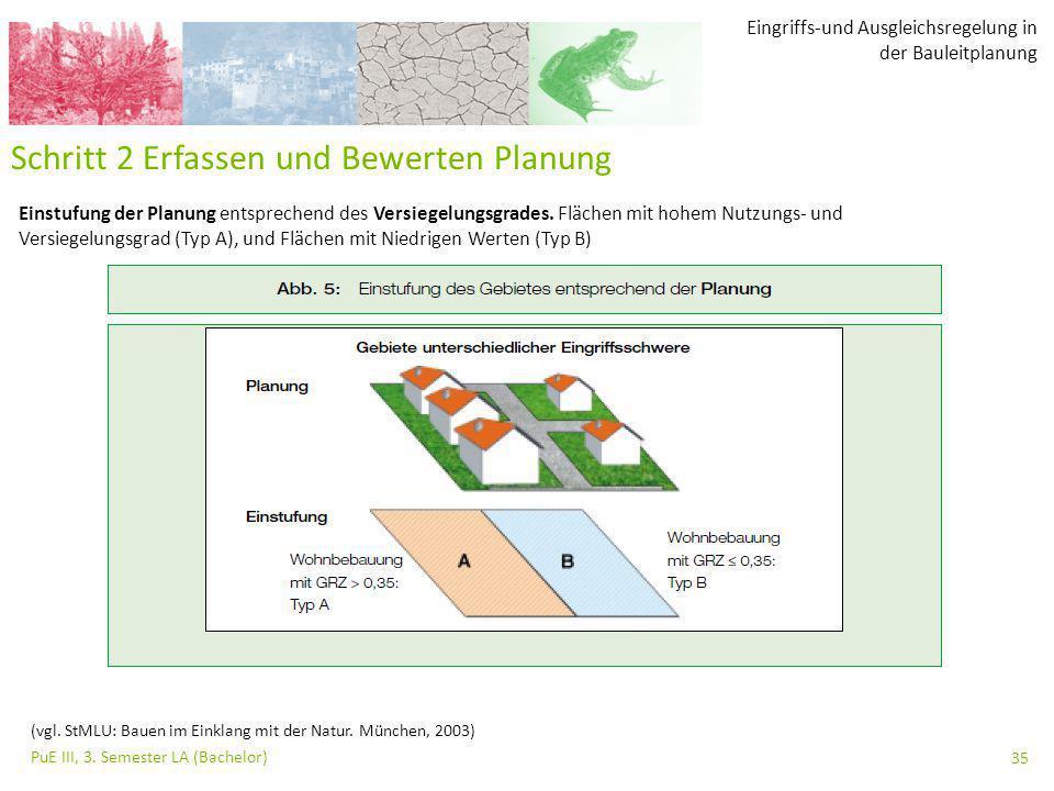 Eingriffs-und Ausgleichsregelung in der Bauleitplanung PuE III, 3. Semester LA (Bachelor) 35 Schritt 2 Erfassen und Bewerten Planung (vgl. StMLU: Baue