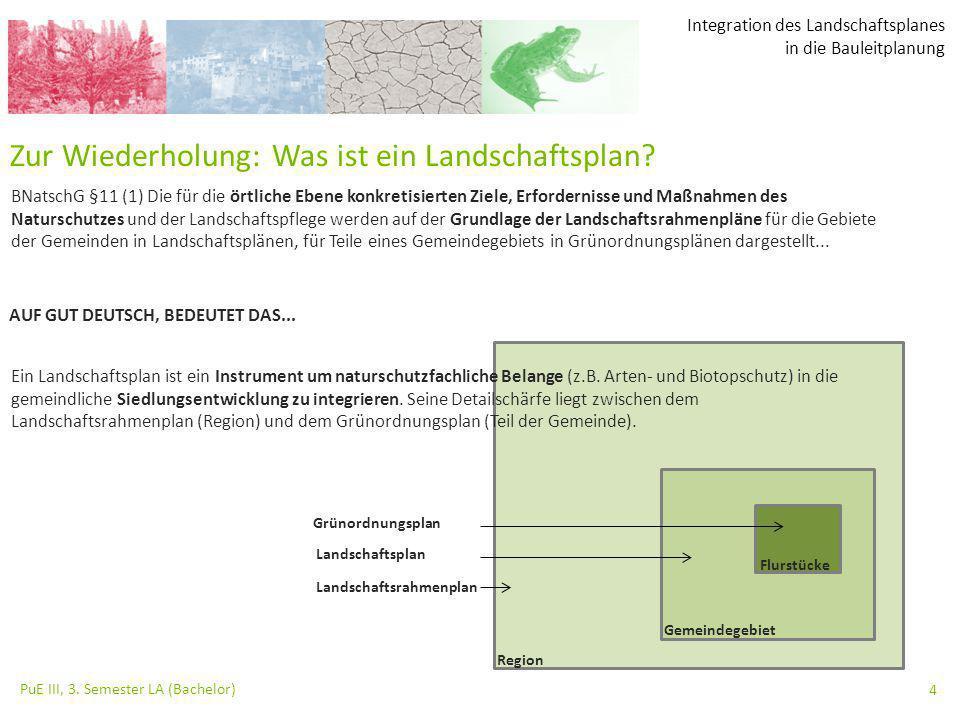 Region Flurstücke Gemeindegebiet Integration des Landschaftsplanes in die Bauleitplanung PuE III, 3. Semester LA (Bachelor) 4 BNatschG §11 (1) Die für