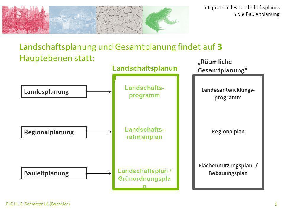 Integration des Landschaftsplanes in die Bauleitplanung PuE III, 3. Semester LA (Bachelor) 5 Landschaftsplanung und Gesamtplanung findet auf 3 Haupteb