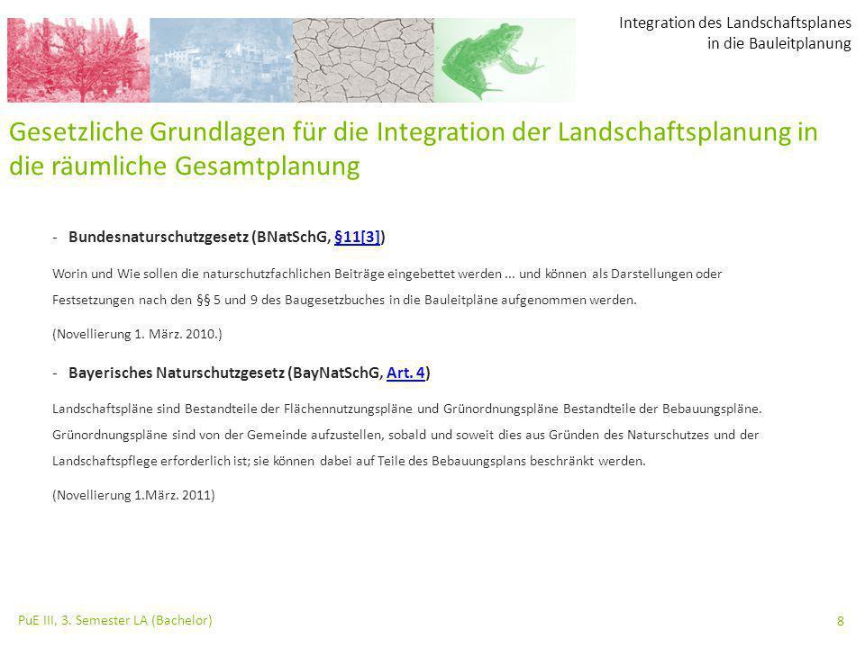 Integration des Landschaftsplanes in die Bauleitplanung PuE III, 3. Semester LA (Bachelor) 8 -Bundesnaturschutzgesetz (BNatSchG, §11[3])§11[3] Worin u