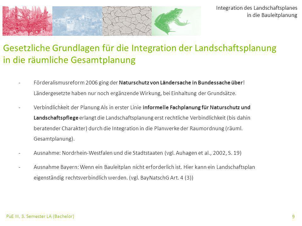 Integration des Landschaftsplanes in die Bauleitplanung PuE III, 3. Semester LA (Bachelor) 9 -Förderalismusreform 2006 ging der Naturschutz von Länder