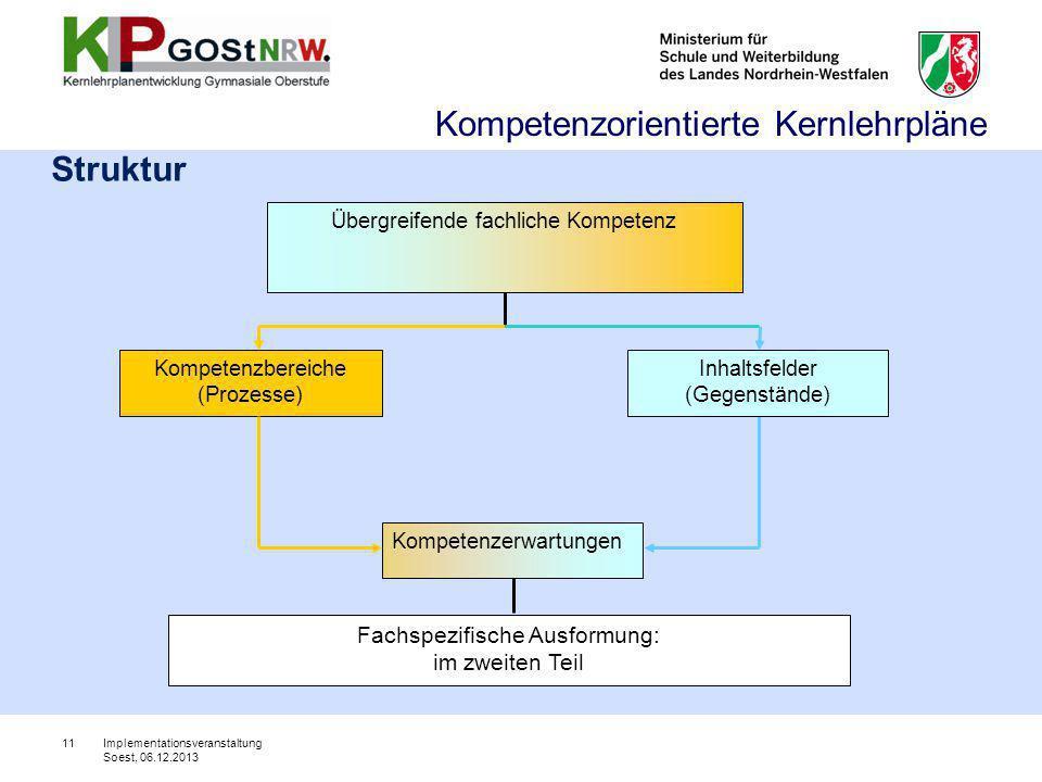 Struktur Kompetenzerwartungen Fachspezifische Ausformung: im zweiten Teil Kompetenzbereiche (Prozesse) Übergreifende fachliche Kompetenz Inhaltsfelder