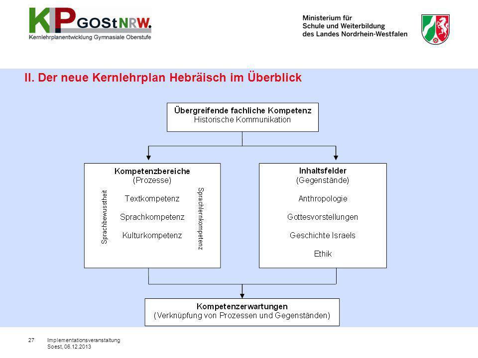27 II. Der neue Kernlehrplan Hebräisch im Überblick Implementationsveranstaltung Soest, 06.12.2013
