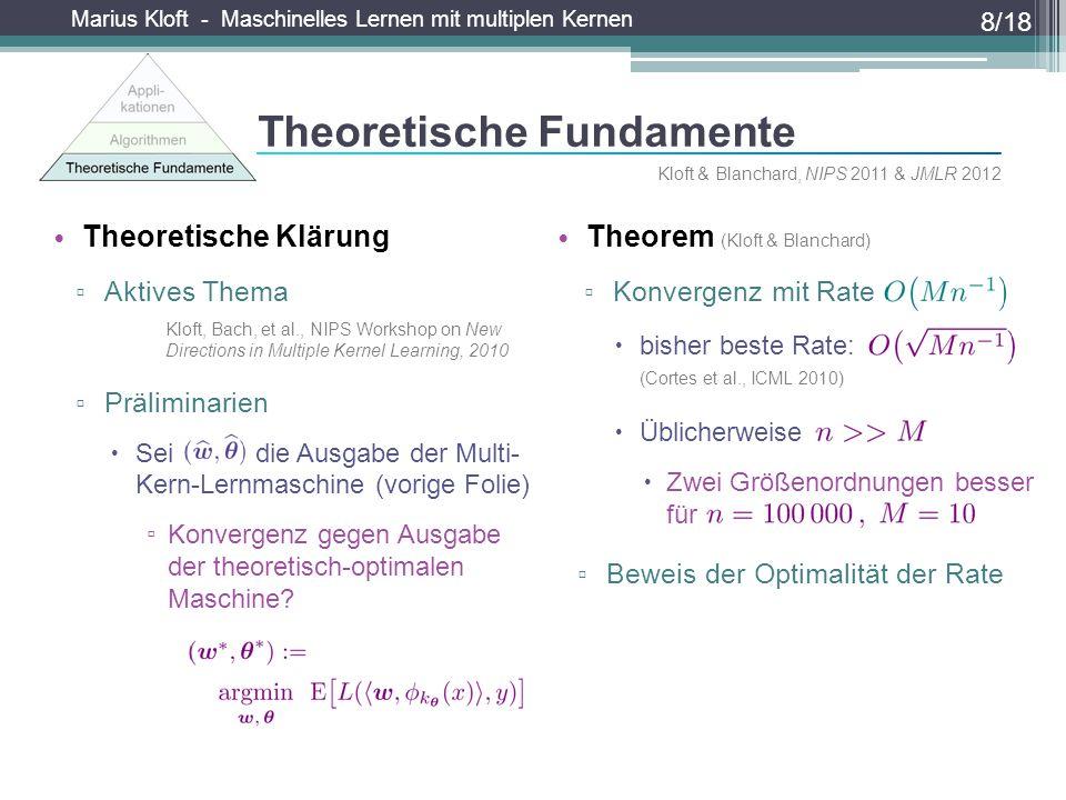 Marius Kloft - Maschinelles Lernen mit multiplen Kernen Theorem (Kloft & Blanchard) ▫ Konvergenz mit Rate  bisher beste Rate:  Üblicherweise  Zwei