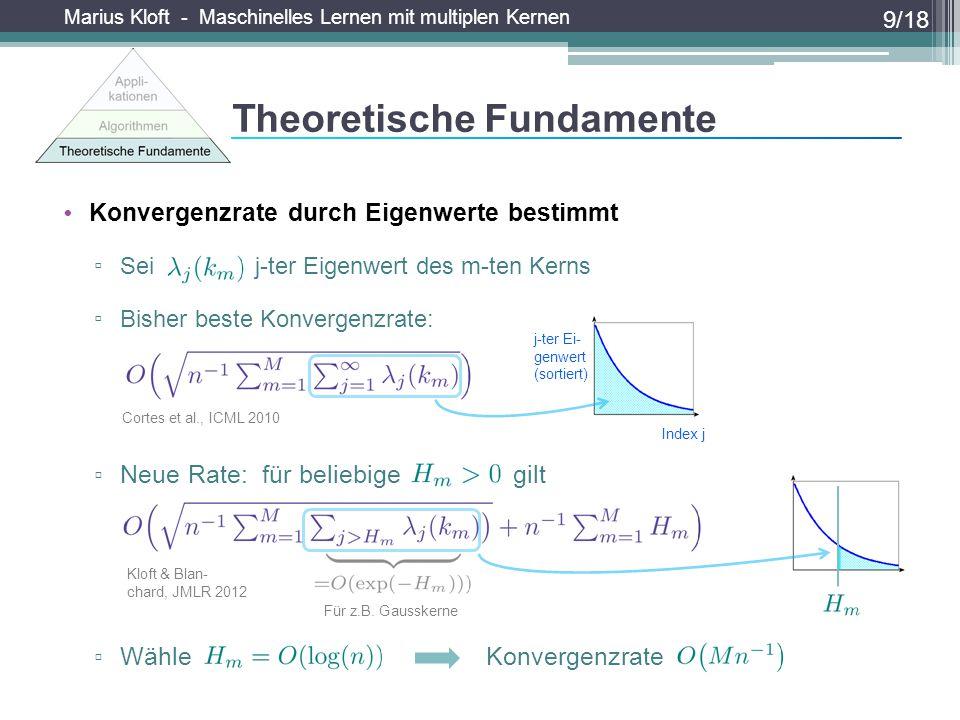 Marius Kloft - Maschinelles Lernen mit multiplen Kernen Konvergenzrate durch Eigenwerte bestimmt ▫ Sei j-ter Eigenwert des m-ten Kerns ▫ Bisher beste