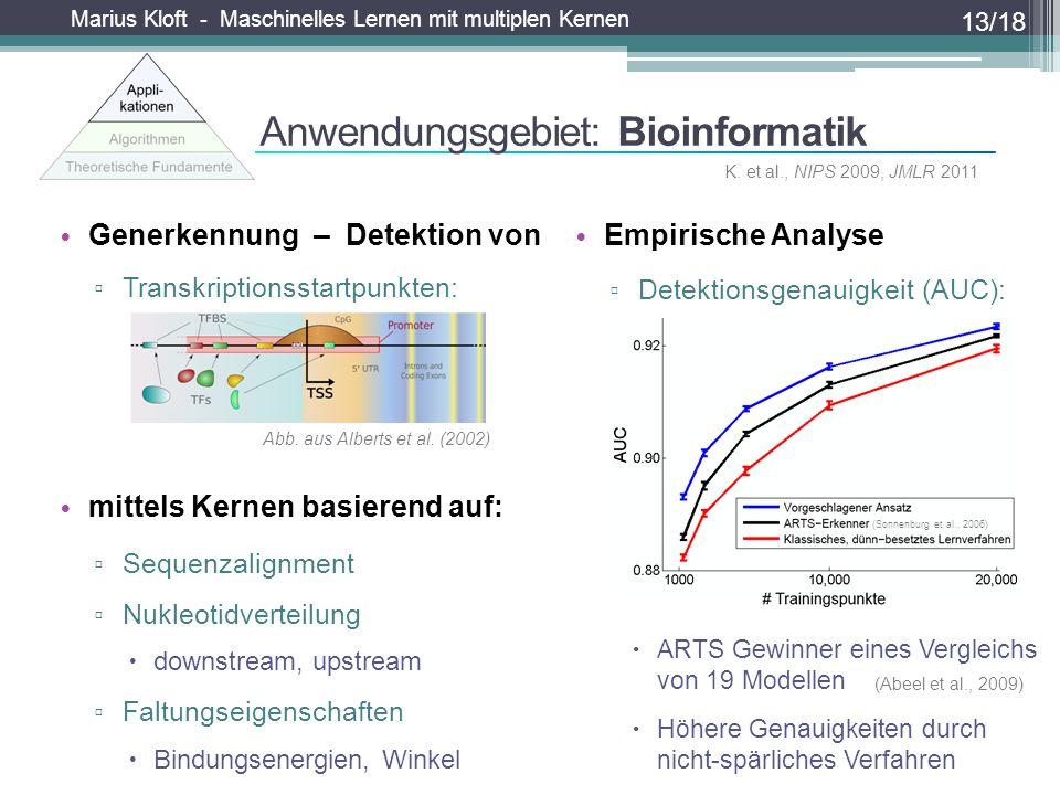 Marius Kloft - Maschinelles Lernen mit multiplen Kernen Generkennung – Detektion von ▫ Transkriptionsstartpunkten: mittels Kernen basierend auf: ▫ Seq