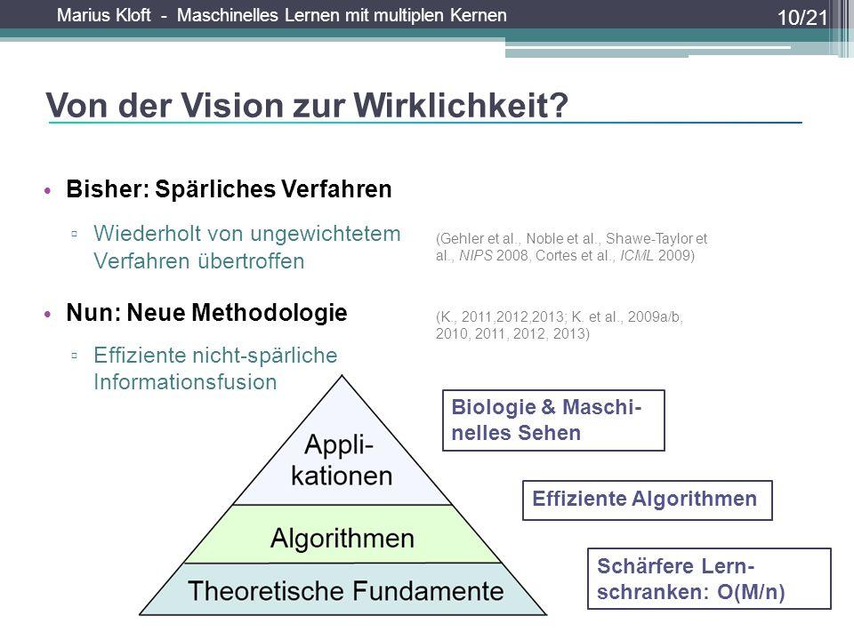Marius Kloft - Maschinelles Lernen mit multiplen Kernen Von der Vision zur Wirklichkeit? Bisher: Spärliches Verfahren ▫ Wiederholt von ungewichtetem V