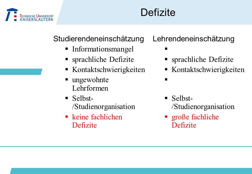 Defizite Studierendeneinschätzung  Informationsmangel  sprachliche Defizite  Kontaktschwierigkeiten  ungewohnte Lehrformen  Selbst- /Studienorgan