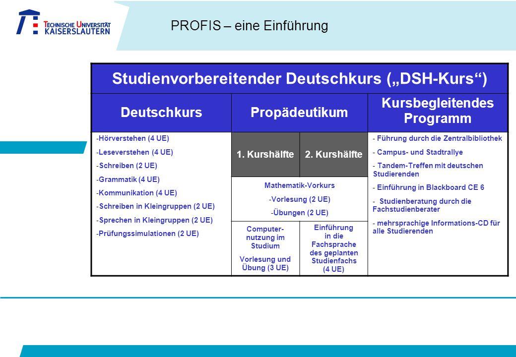 """PROFIS – eine Einführung Studienvorbereitender Deutschkurs (""""DSH-Kurs ) DeutschkursPropädeutikum Kursbegleitendes Programm -Hörverstehen (4 UE) -Leseverstehen (4 UE) -Schreiben (2 UE) -Grammatik (4 UE) -Kommunikation (4 UE) -Schreiben in Kleingruppen (2 UE) -Sprechen in Kleingruppen (2 UE) -Prüfungssimulationen (2 UE) 1."""