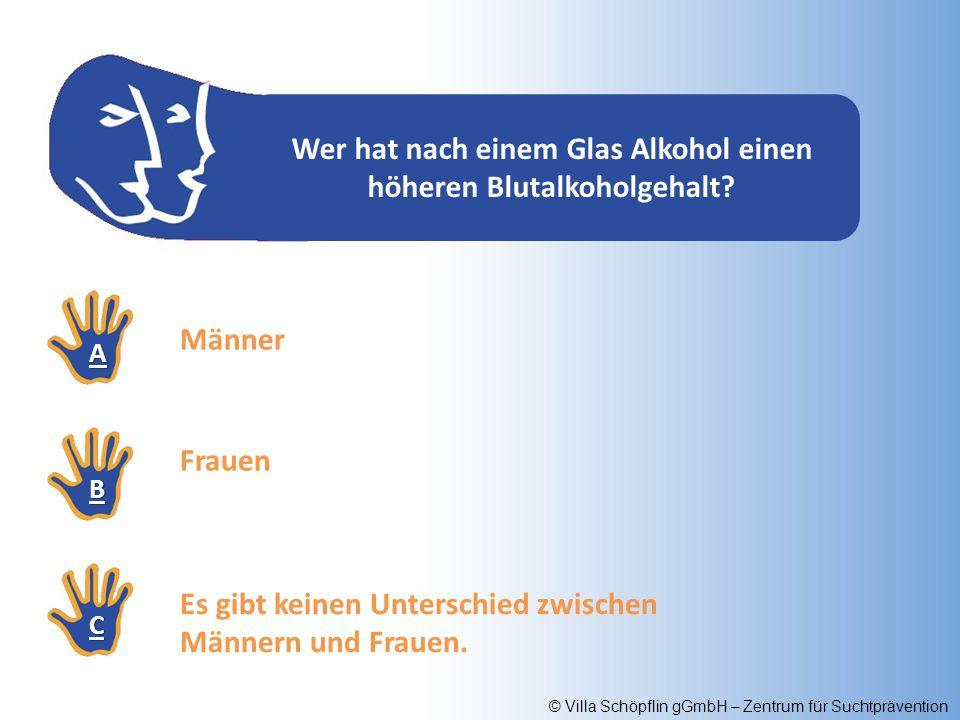© Villa Schöpflin gGmbH – Zentrum für Suchtprävention Wer hat nach einem Glas Alkohol einen höheren Blutalkoholgehalt? AAAA BBBB CCCC Männer Frauen Es