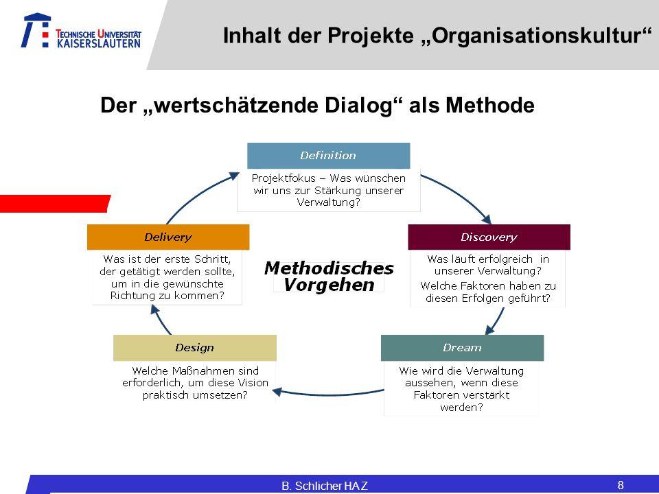 """B. Schlicher HA Z 8 Inhalt der Projekte """"Organisationskultur"""" Der """"wertschätzende Dialog"""" als Methode"""