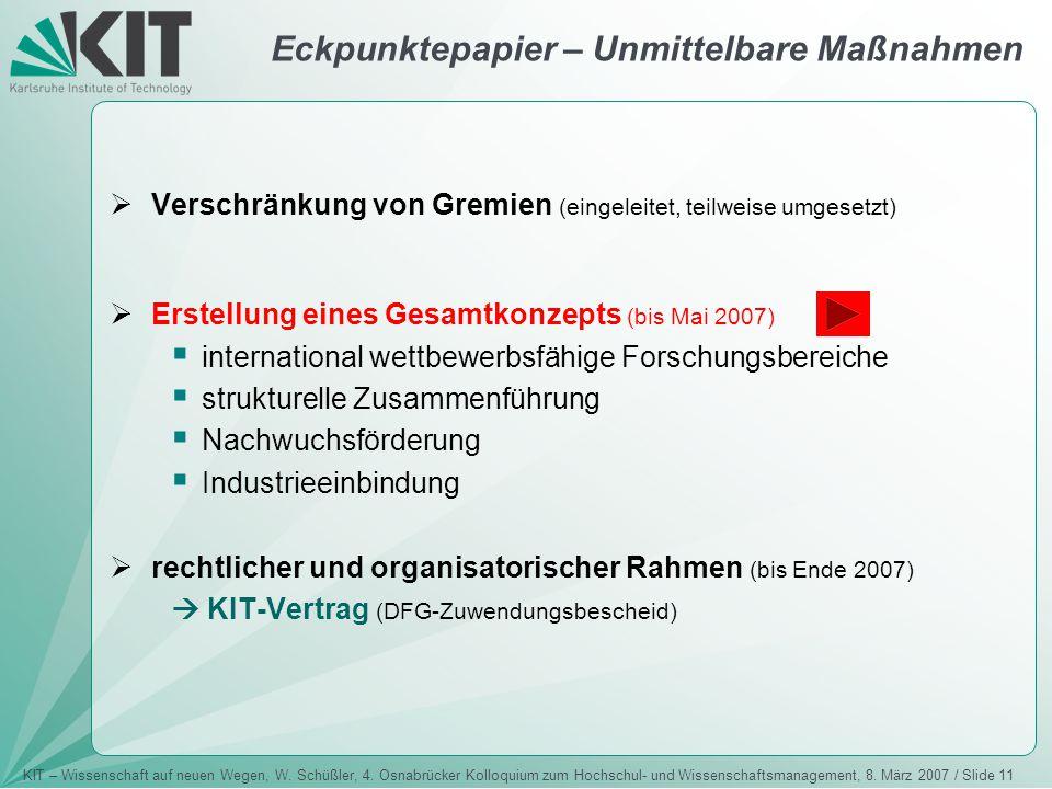 KIT – Wissenschaft auf neuen Wegen, W. Schüßler, 4. Osnabrücker Kolloquium zum Hochschul- und Wissenschaftsmanagement, 8. März 2007 / Slide 11  Versc