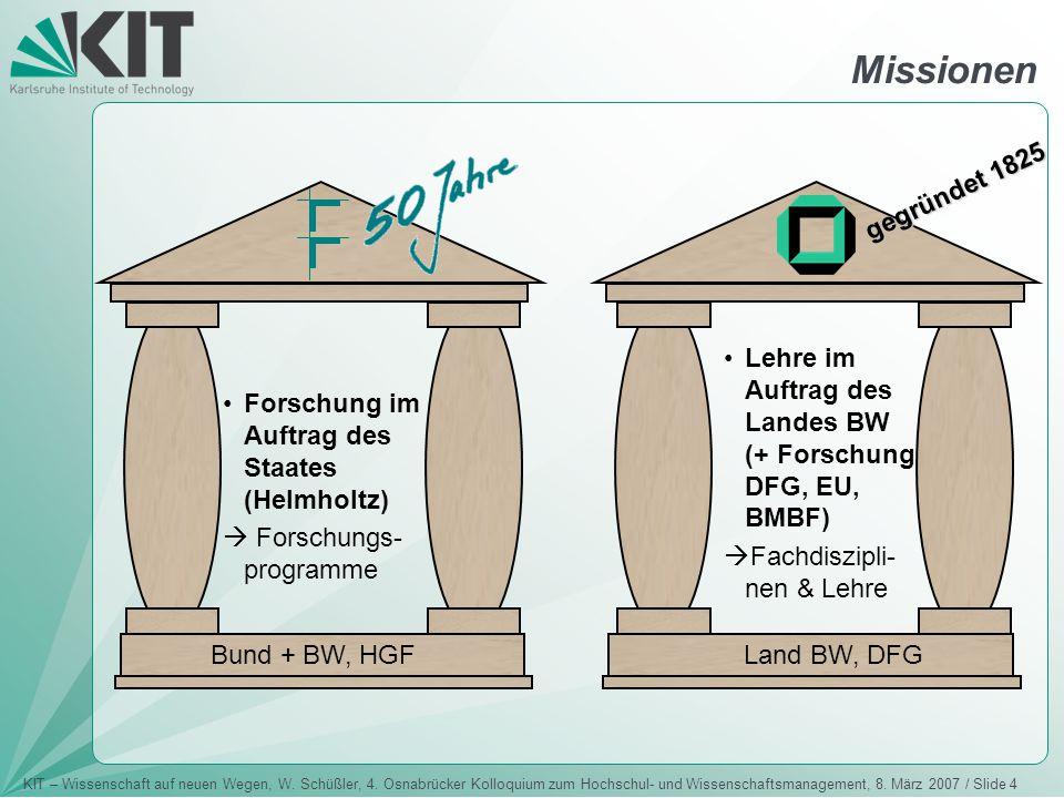 KIT – Wissenschaft auf neuen Wegen, W. Schüßler, 4. Osnabrücker Kolloquium zum Hochschul- und Wissenschaftsmanagement, 8. März 2007 / Slide 4 Missione