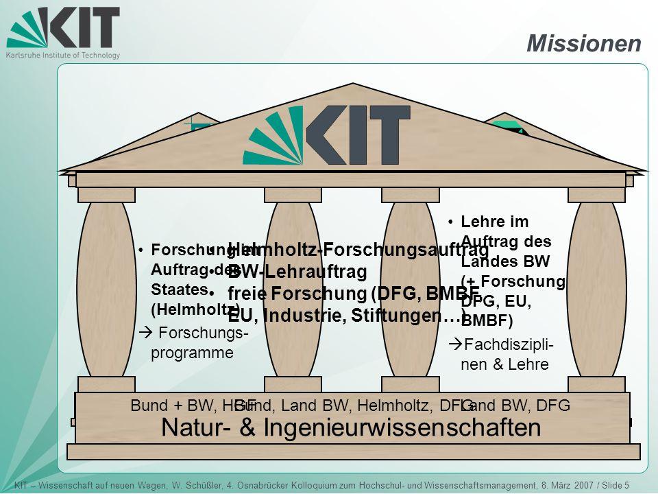 KIT – Wissenschaft auf neuen Wegen, W. Schüßler, 4. Osnabrücker Kolloquium zum Hochschul- und Wissenschaftsmanagement, 8. März 2007 / Slide 5 Forschun