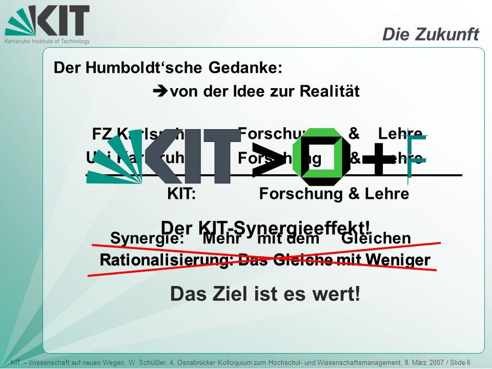 KIT – Wissenschaft auf neuen Wegen, W. Schüßler, 4. Osnabrücker Kolloquium zum Hochschul- und Wissenschaftsmanagement, 8. März 2007 / Slide 6 Die Zuku