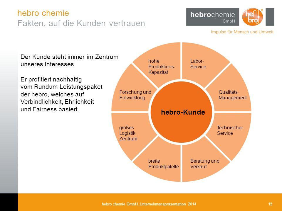 15hebro chemie GmbH_Unternehmenspräsentation 2014 hebro chemie Fakten, auf die Kunden vertrauen Der Kunde steht immer im Zentrum unseres Interesses. E