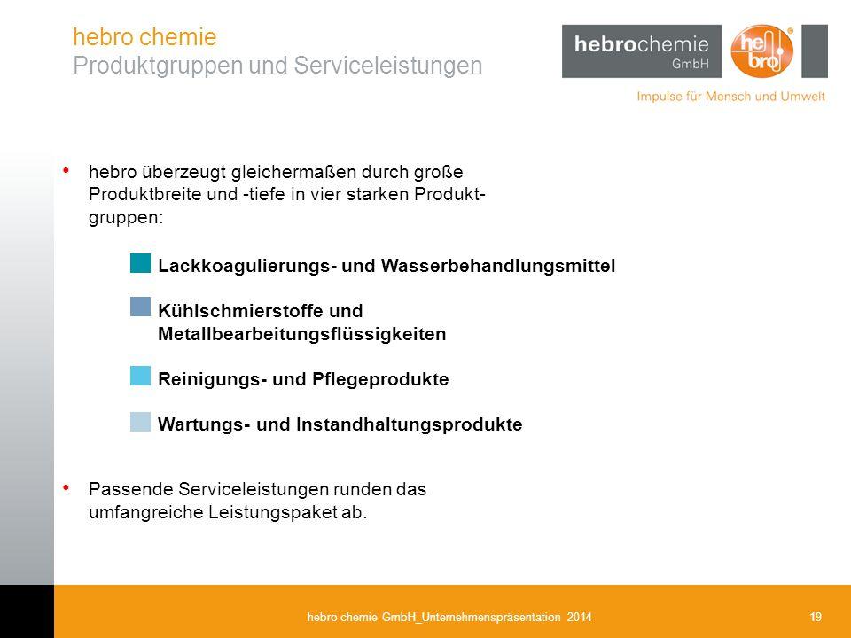 19hebro chemie GmbH_Unternehmenspräsentation 2014 hebro chemie Produktgruppen und Serviceleistungen hebro überzeugt gleichermaßen durch große Produktb