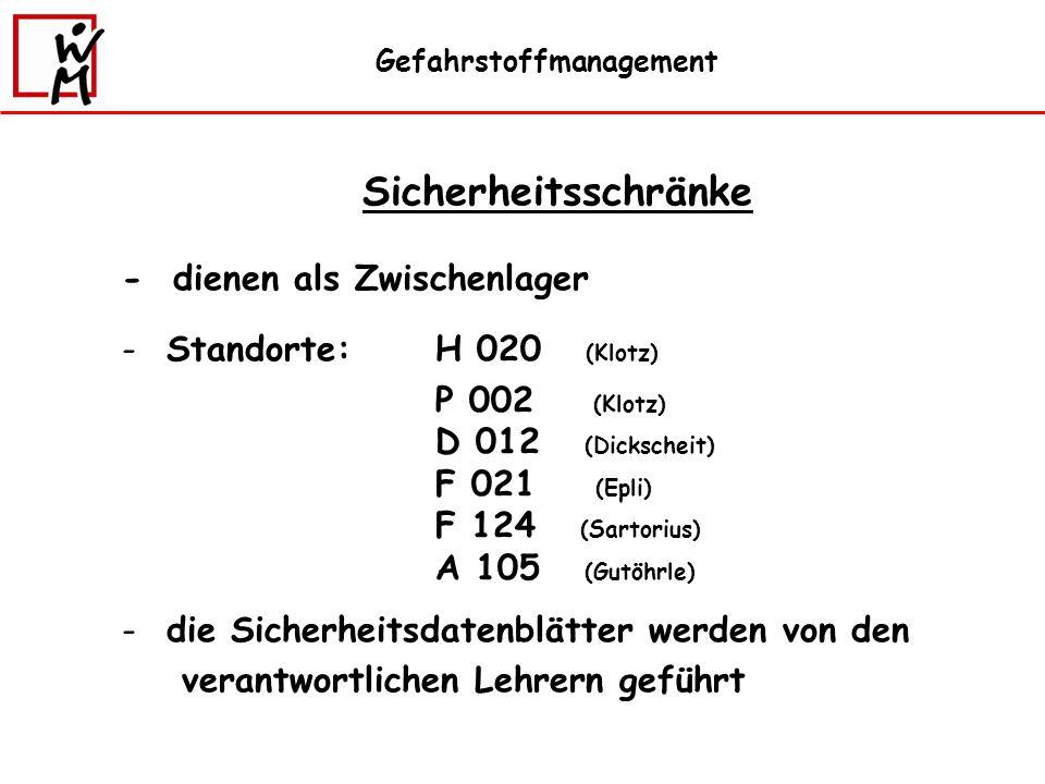 Sicherheitsschränke - dienen als Zwischenlager - Standorte: H 020 (Klotz) P 002 (Klotz) D 012 (Dickscheit) F 021 (Epli) F 124 (Sartorius) A 105 (Gutöhrle) - die Sicherheitsdatenblätter werden von den verantwortlichen Lehrern geführt Gefahrstoffmanagement