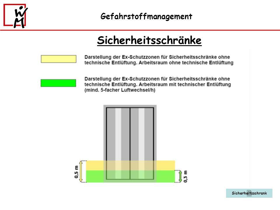 Sicherheitsschränke Gefahrstoffmanagement Sicherheitsschrank