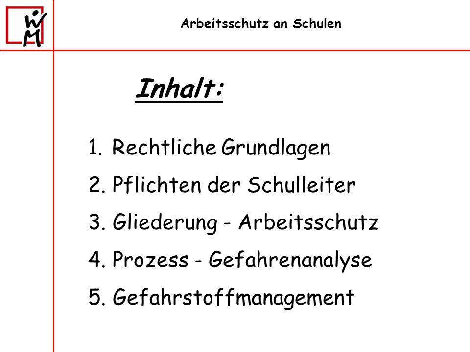 1.Arbeitsschutzgesetz vom 07.August 1996 Rechtliche Grundlagen ArbSchG 2.