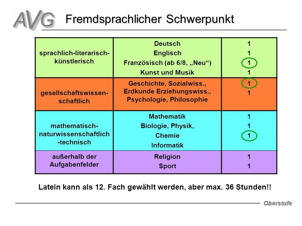 """Oberstufe sprachlich-literarisch- künstlerisch Deutsch Englisch Französisch (ab 6/8, """"Neu"""") Kunst und Musik 11111111 gesellschaftswissen- schaftlich G"""