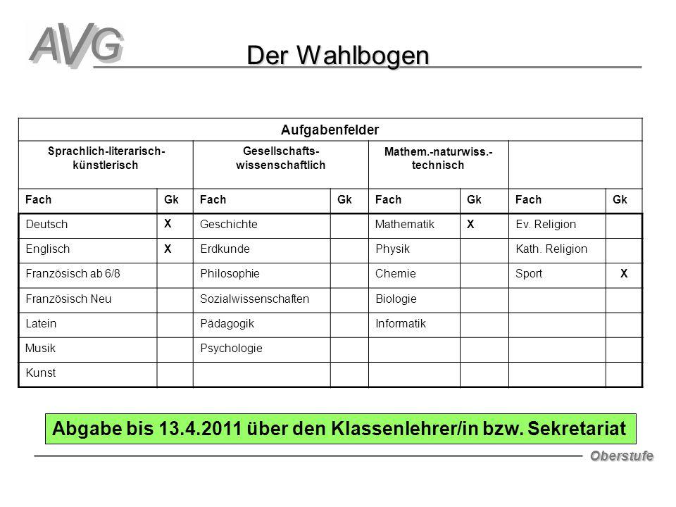 Oberstufe Der Wahlbogen Aufgabenfelder Sprachlich-literarisch- künstlerisch Gesellschafts- wissenschaftlich Mathem.-naturwiss.- technisch FachGkFachGk
