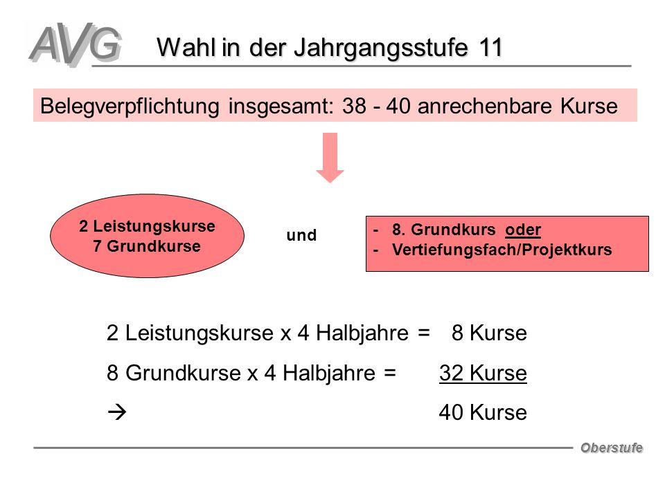 Oberstufe und 2 Leistungskurse x 4 Halbjahre = 8 Kurse 8 Grundkurse x 4 Halbjahre =32 Kurse  40 Kurse 2 Leistungskurse 7 Grundkurse - 8.