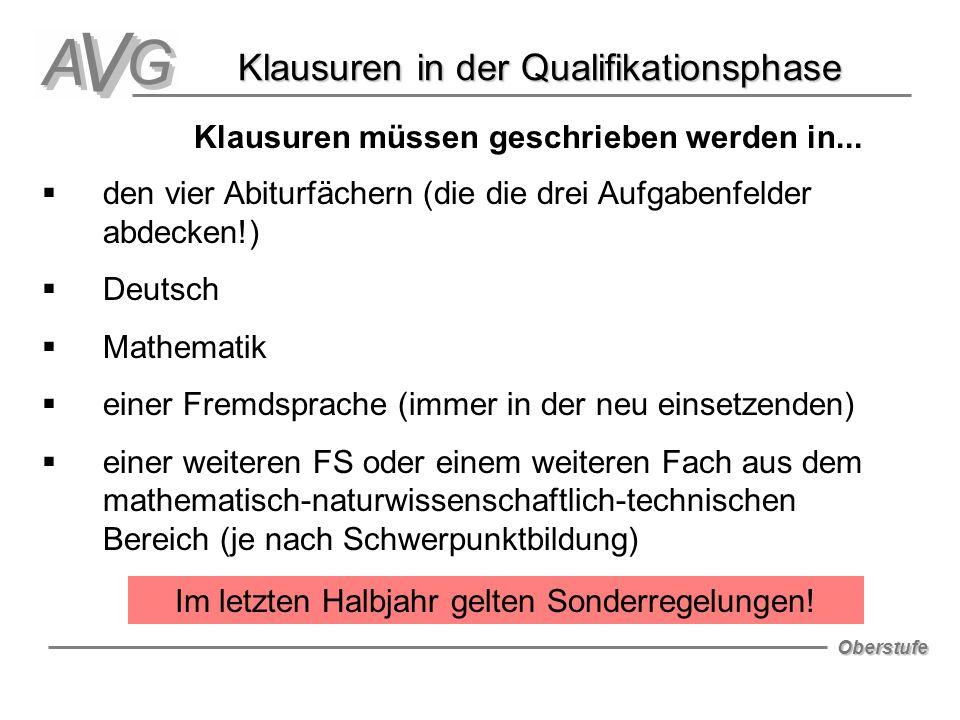Oberstufe Klausuren in der Qualifikationsphase  den vier Abiturfächern (die die drei Aufgabenfelder abdecken!)  Deutsch  Mathematik  einer Fremdsp