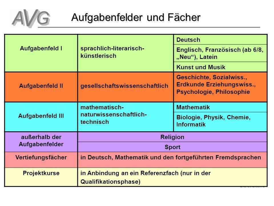 """Oberstufe Aufgabenfeld Isprachlich-literarisch- künstlerisch Deutsch Englisch, Französisch (ab 6/8, """"Neu""""), Latein Kunst und Musik Aufgabenfeld IIgese"""