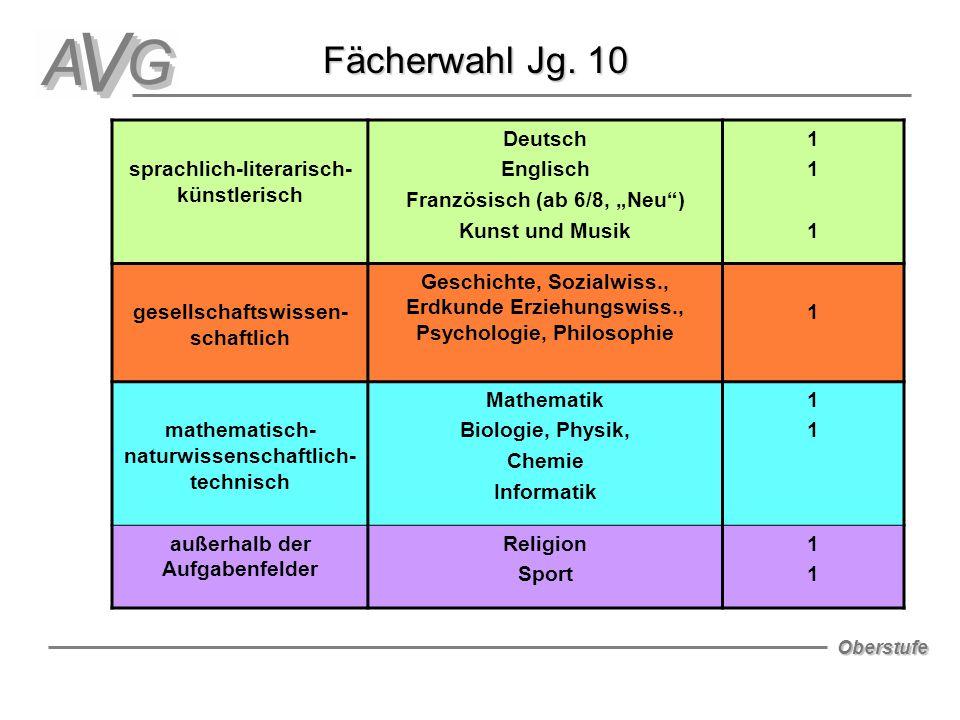 """Oberstufe sprachlich-literarisch- künstlerisch Deutsch Englisch Französisch (ab 6/8, """"Neu"""") Kunst und Musik 111111 gesellschaftswissen- schaftlich Ges"""