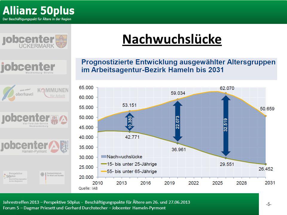 Jahrestreffen 2013 – Perspektive 50plus - Beschäftigungspakte für Ältere am 26.