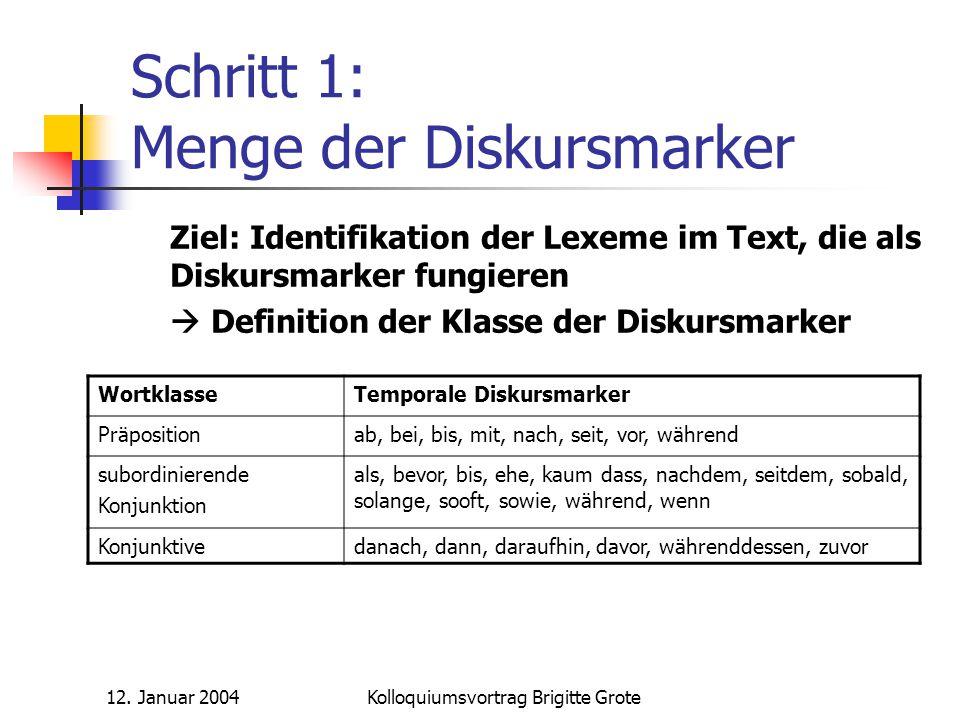 12. Januar 2004Kolloquiumsvortrag Brigitte Grote Schritt 1: Menge der Diskursmarker Ziel: Identifikation der Lexeme im Text, die als Diskursmarker fun
